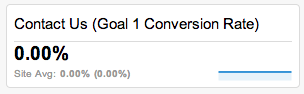 conversion-goal-1-complete