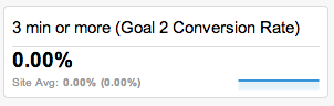 conversion-goal-2-complete