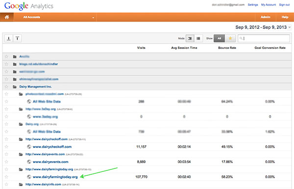 google-analytics-select-website